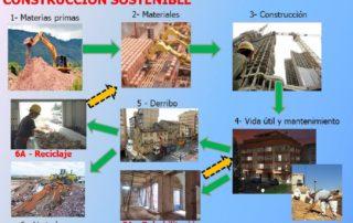 NOTIO: declaraciones ambientales de producto