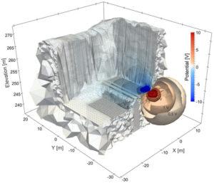 Minerals NOTIO articulo geofísica